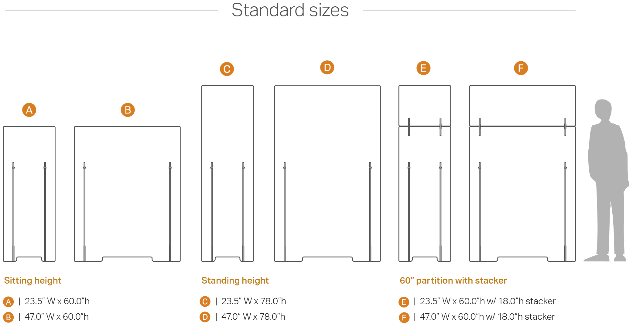 Panel size graphic