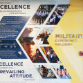 The Exhibit Guide Wall introduces Military Experience Hall at Navy Federal Credit Union's Winchester Office. The design features Amplify custom wallcovering, Moxie graphic panels, and Ethos dimensional letters.