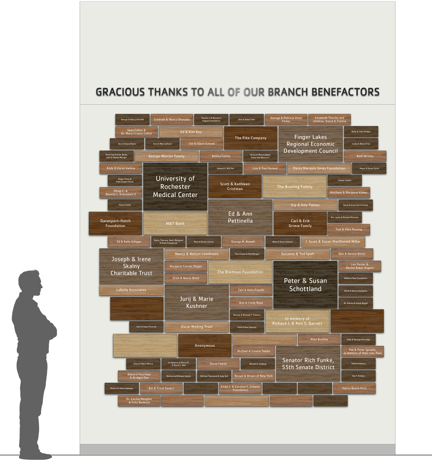 Recognition wall rendering