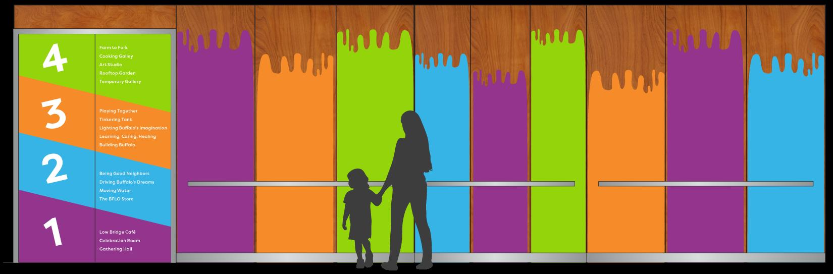 Elevator rendering