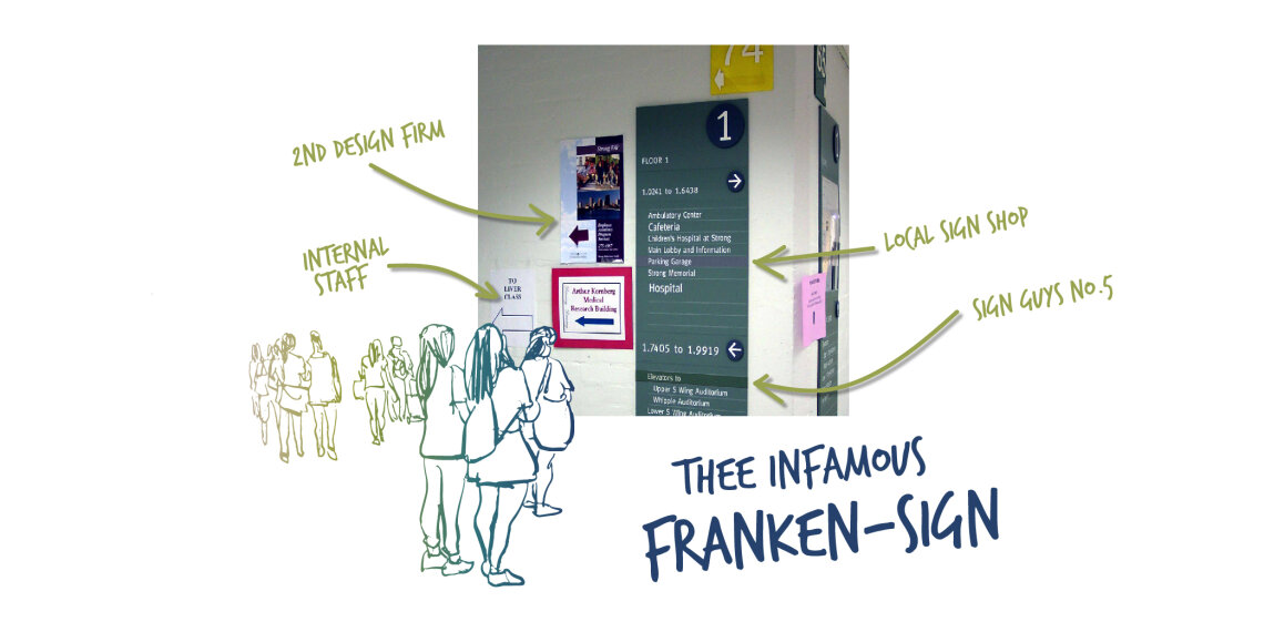 Beware the Franken-sign