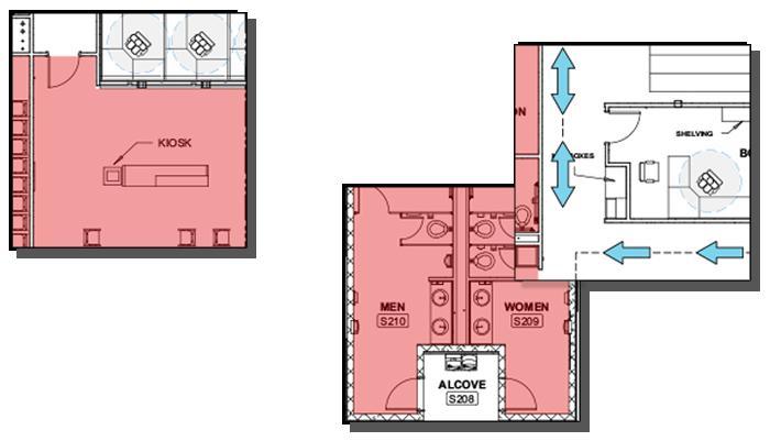 Assessment planning squares
